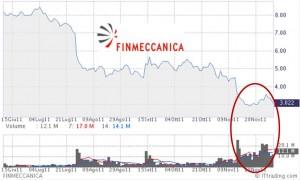 Grafico Finmeccanica logo1